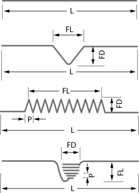 Dimensions of evaporation coils