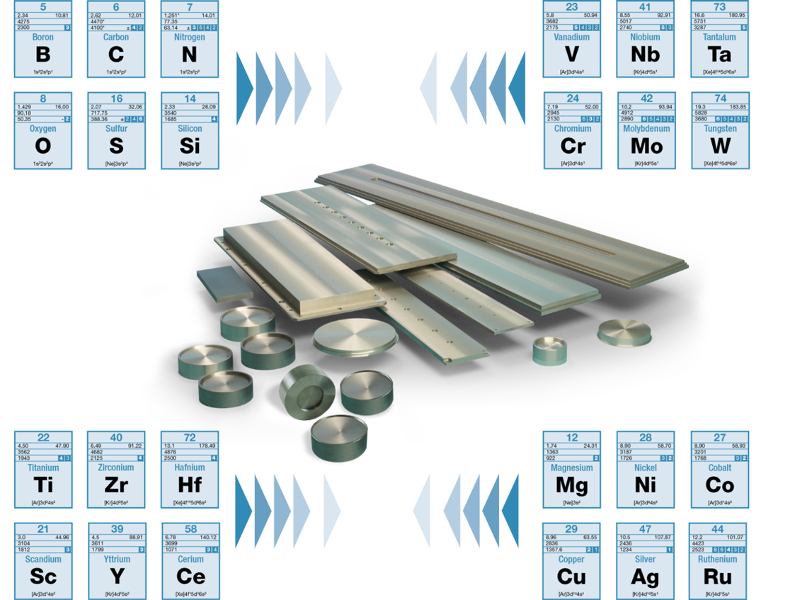 Titanium-Silizium sputtering targets