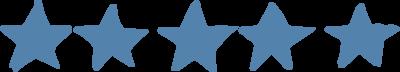 5 Sterne Qualität von Plansee