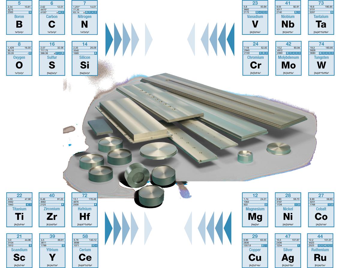 Titanio- Silizium cátodos para sputtering